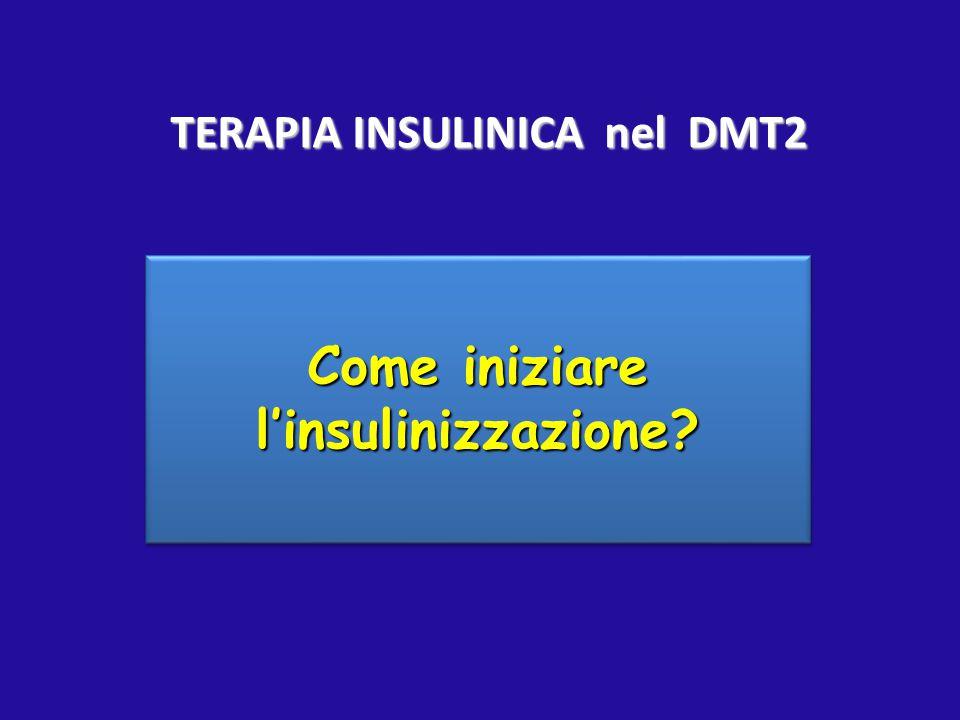 TERAPIA INSULINICA nel DMT2 Come iniziare l'insulinizzazione