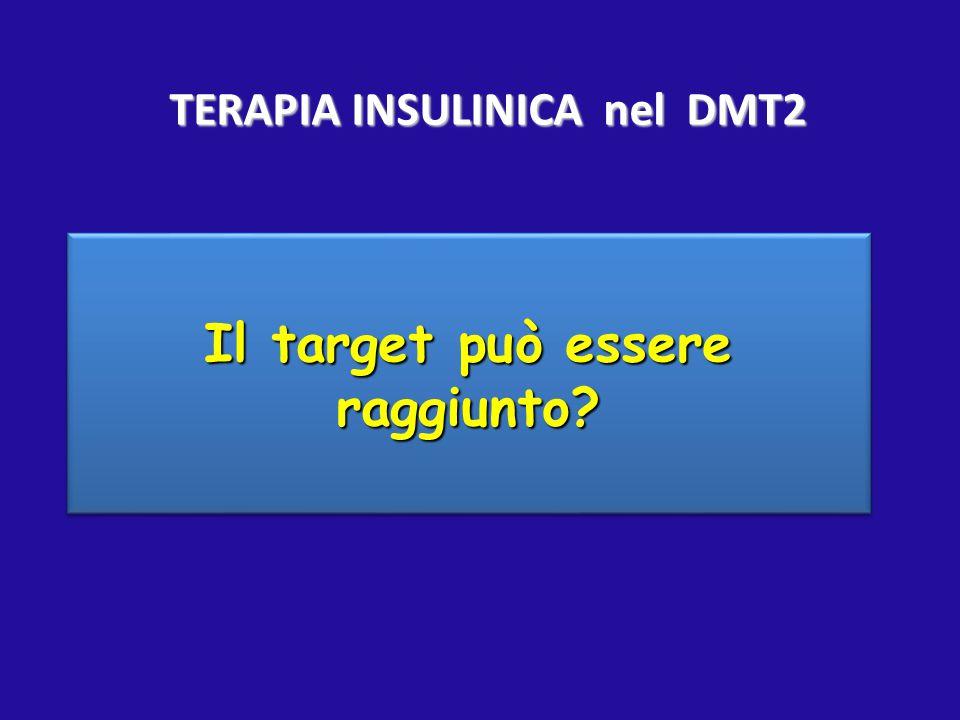 TERAPIA INSULINICA nel DMT2 Il target può essere raggiunto
