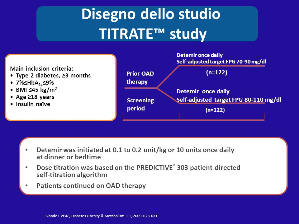 Disegno dello studio TITRATE™ study