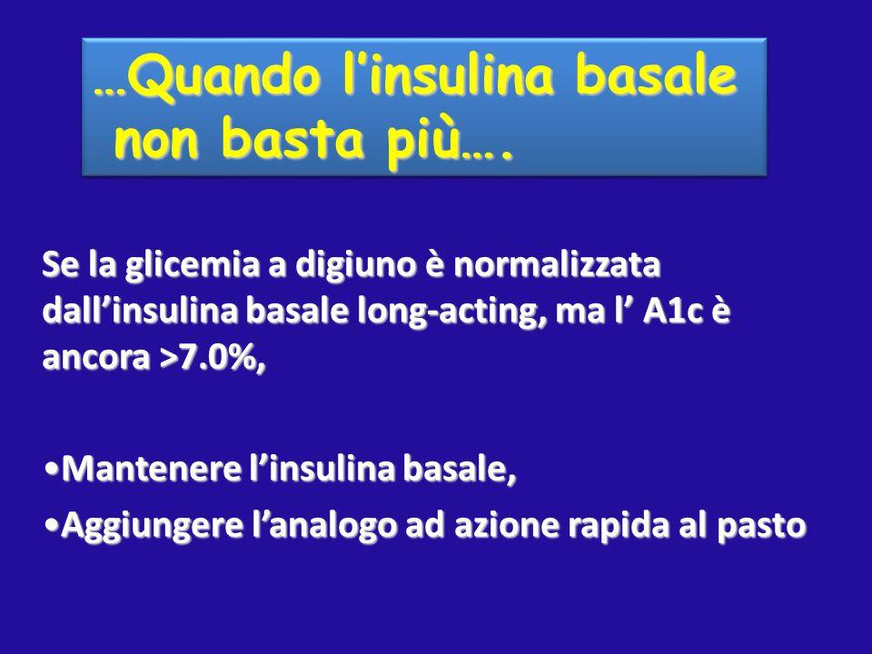 …Quando l'insulina basale non basta più….