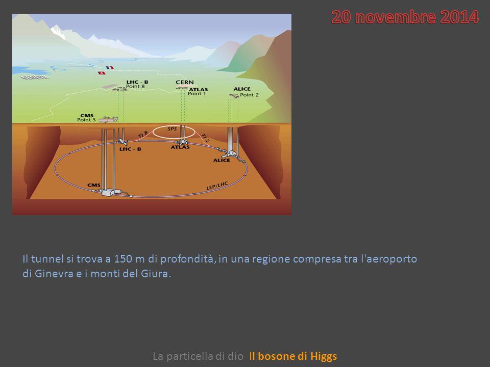 La particella di dio Il bosone di Higgs