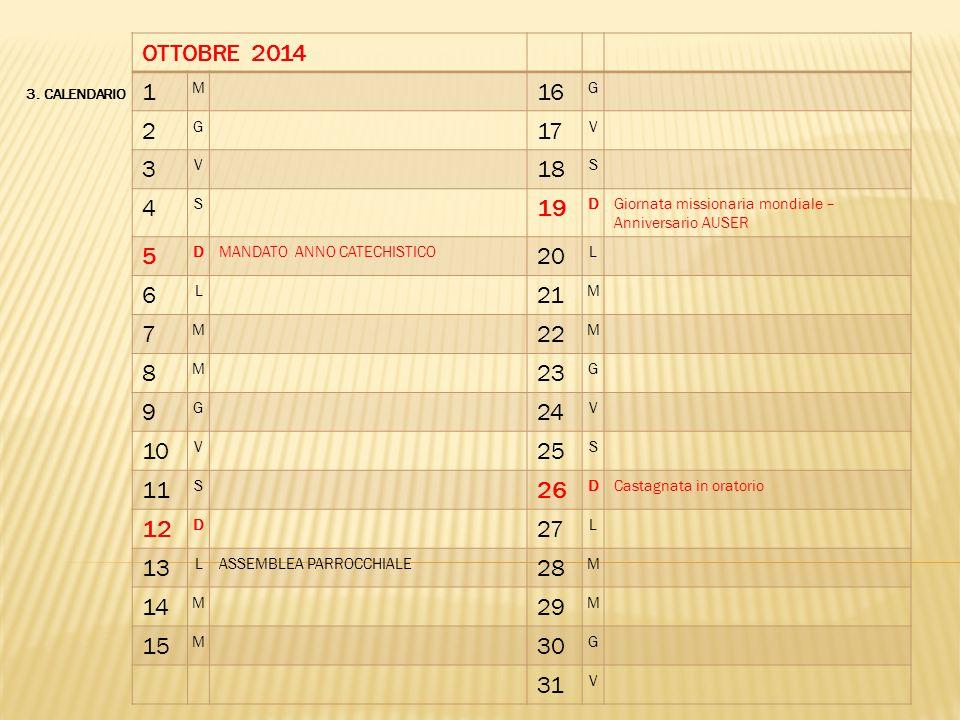 OTTOBRE 2014 1. M. 16. G. 2. 17. V. 3. 18. S. 4. 19. D. Giornata missionaria mondiale – Anniversario AUSER.