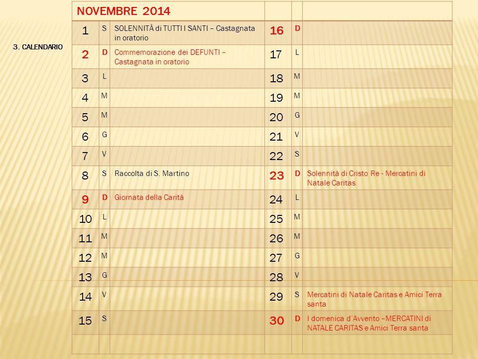 NOVEMBRE 2014 1. S. SOLENNITÀ di TUTTI I SANTI – Castagnata in oratorio. 16. D. 2. Commemorazione dei DEFUNTI – Castagnata in oratorio.