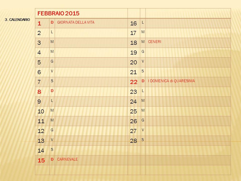 FEBBRAIO 2015 1. D. GIORNATA DELLA VITA. 16. L. 2. 17. M. 3. 18. CENERI. 4. 19. G. 5.