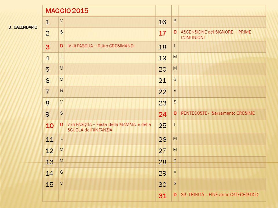 MAGGIO 2015 1. V. 16. S. 2. 17. D. ASCENSIONE del SIGNORE – PRIME COMUNIONI. 3. IV di PASQUA – Ritiro CRESIMANDI.