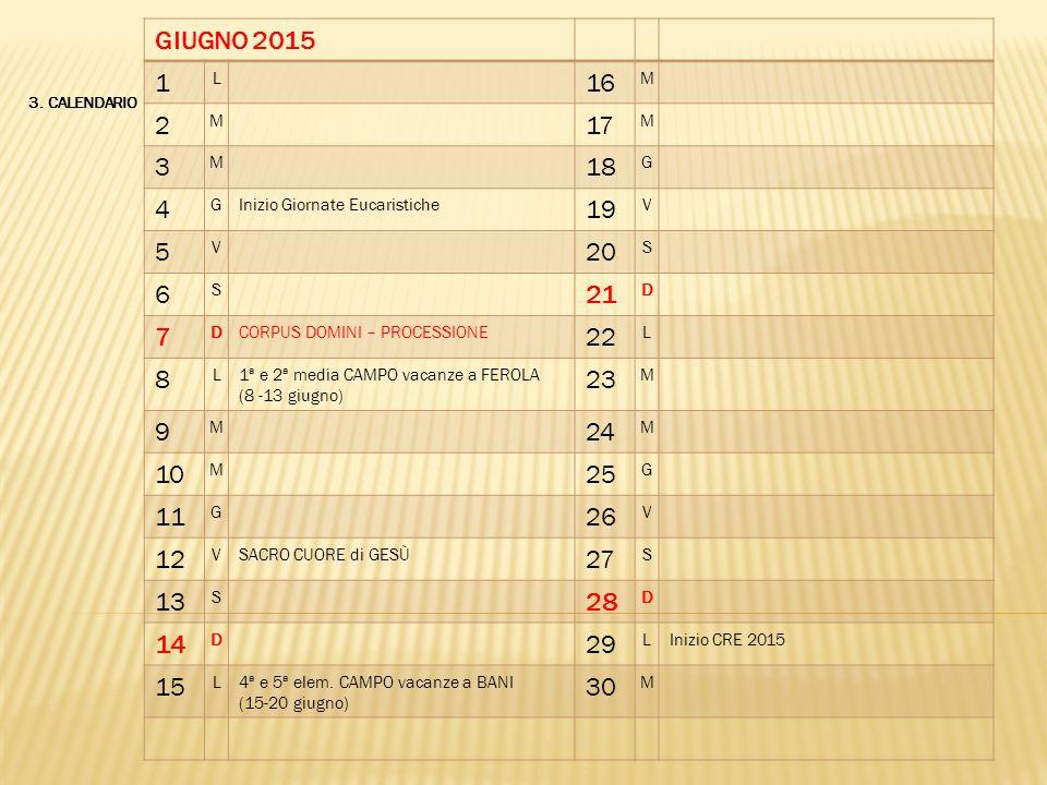 GIUGNO 2015 1. L. 16. M. 2. 17. 3. 18. G. 4. Inizio Giornate Eucaristiche. 19. V. 5. 20.