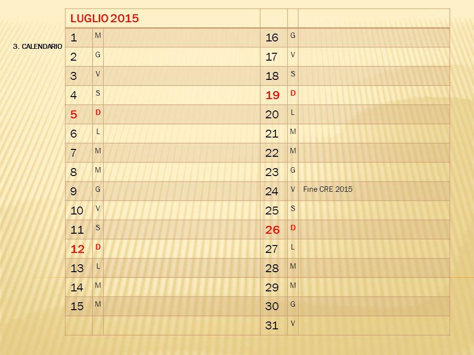 LUGLIO 2015 1. M. 16. G. 2. 17. V. 3. 18. S. 4. 19. D. 5. 20. L. 6. 21. 7. 22. 8.