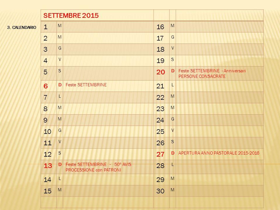 SETTEMBRE 2015 1. M. 16. 2. 17. G. 3. 18. V. 4. 19. S. 5. 20. D. Feste SETTEMBRINE - Anniversari PERSONE CONSACRATE.