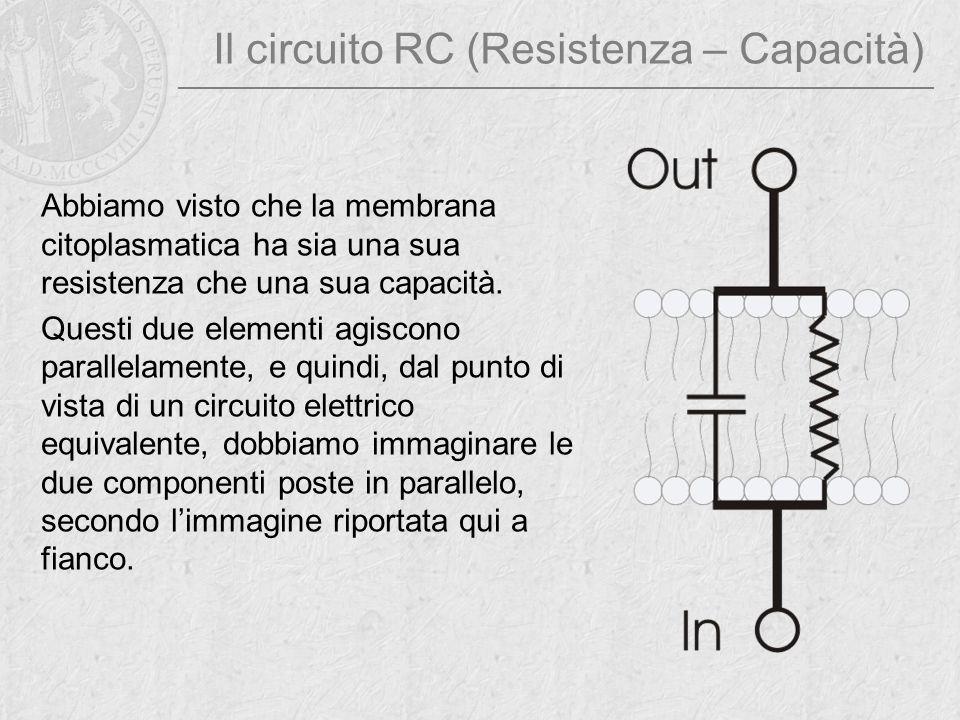 Il circuito RC (Resistenza – Capacità)