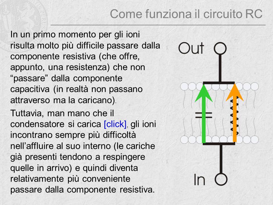 Come funziona il circuito RC