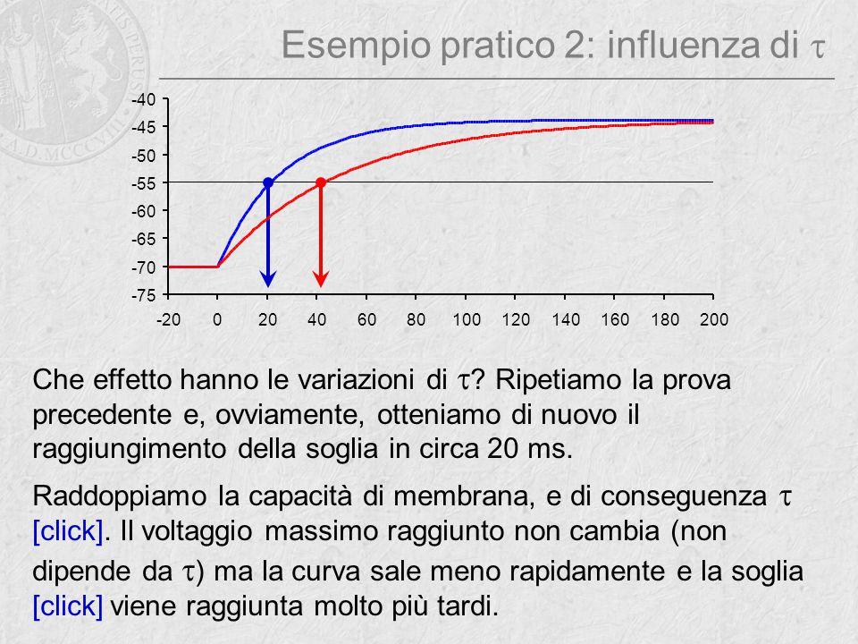 Esempio pratico 2: influenza di t