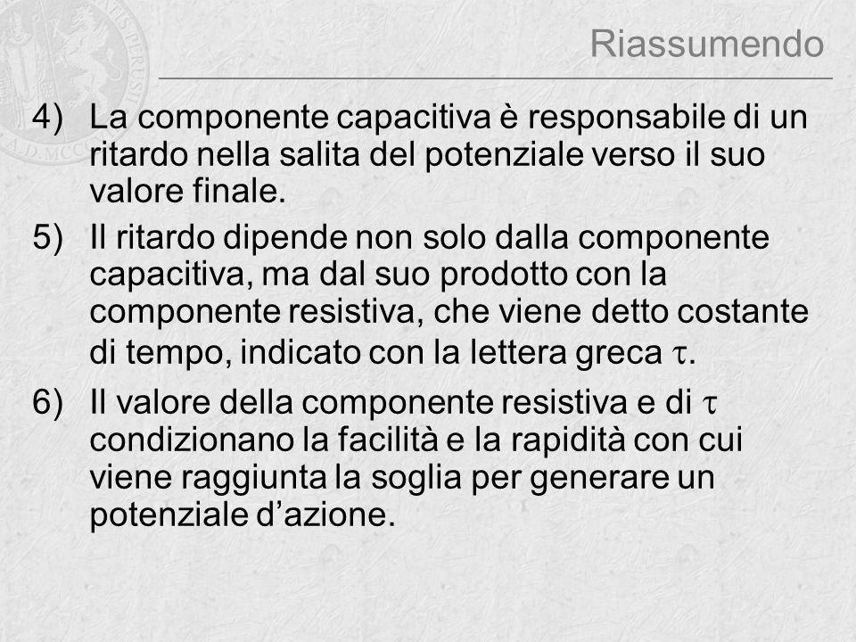 Riassumendo La componente capacitiva è responsabile di un ritardo nella salita del potenziale verso il suo valore finale.