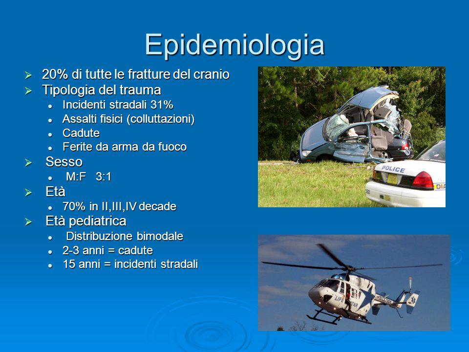 Epidemiologia 20% di tutte le fratture del cranio Tipologia del trauma