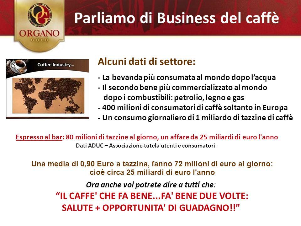Parliamo di Business del caffè