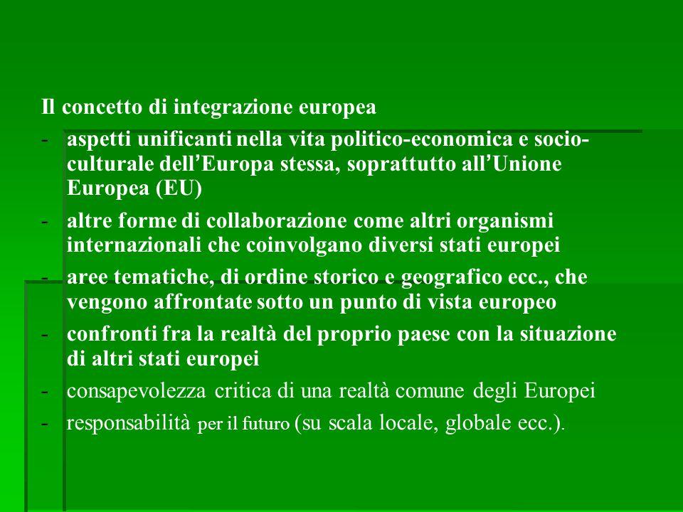 Il concetto di integrazione europea
