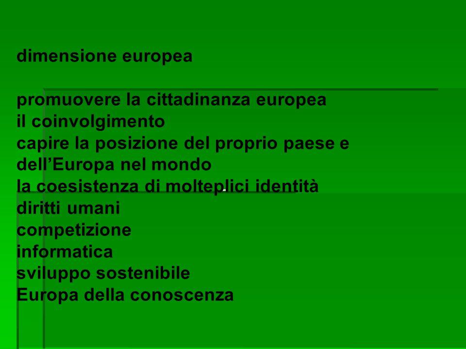 dimensione europea promuovere la cittadinanza europea il coinvolgimento capire la posizione del proprio paese e dell'Europa nel mondo la coesistenza di molteplici identità diritti umani competizione informatica sviluppo sostenibile Europa della conoscenza
