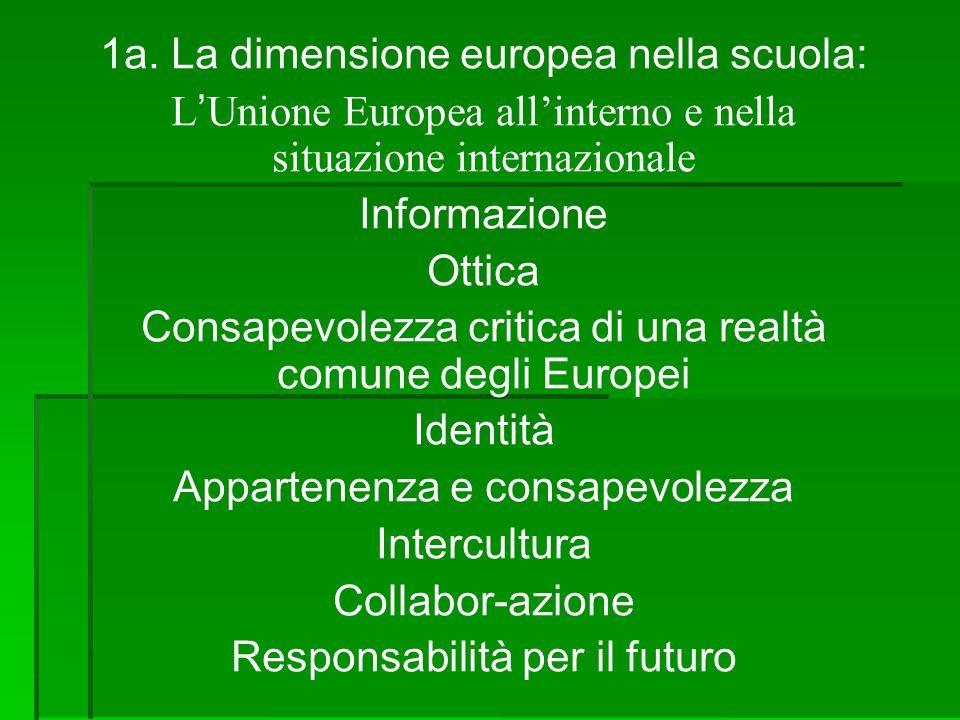 1a. La dimensione europea nella scuola: