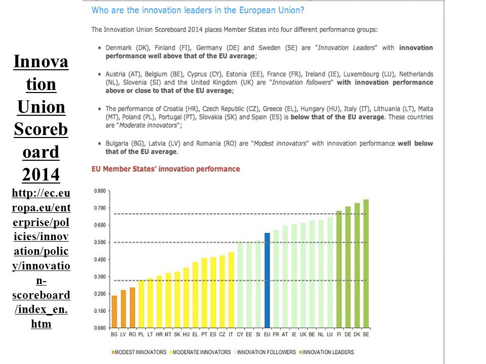 Innovation Union Scoreboard 2014 http://ec. europa