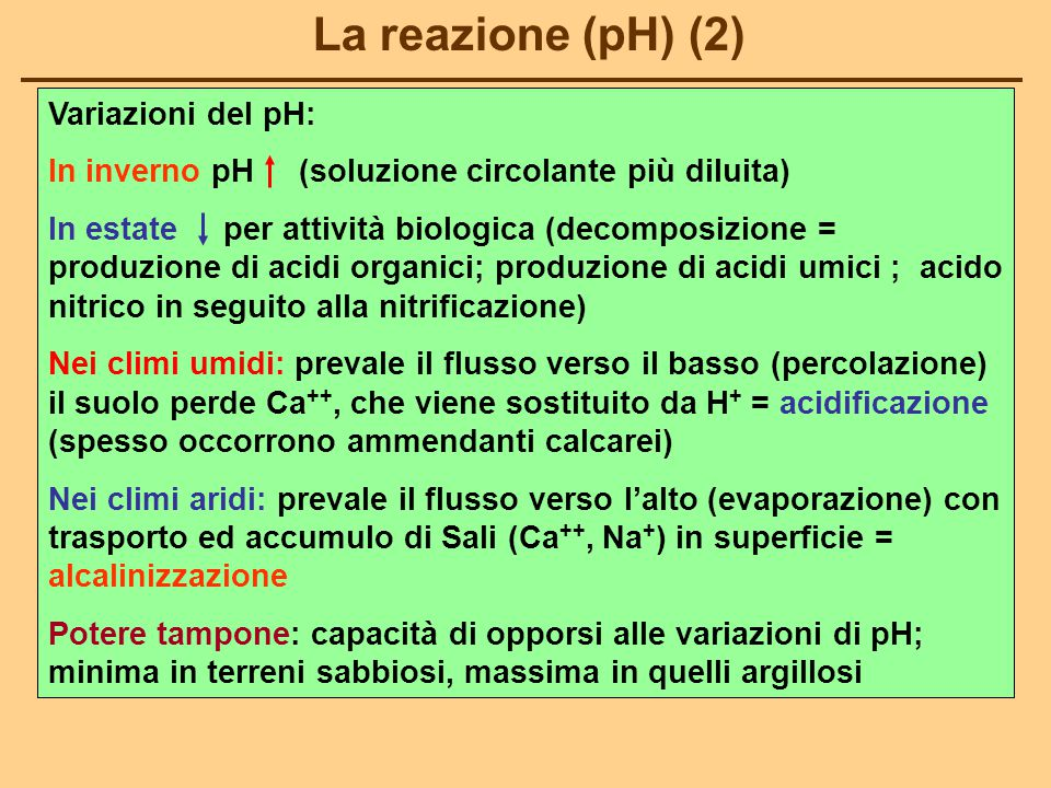 La reazione (pH) (2) Variazioni del pH: