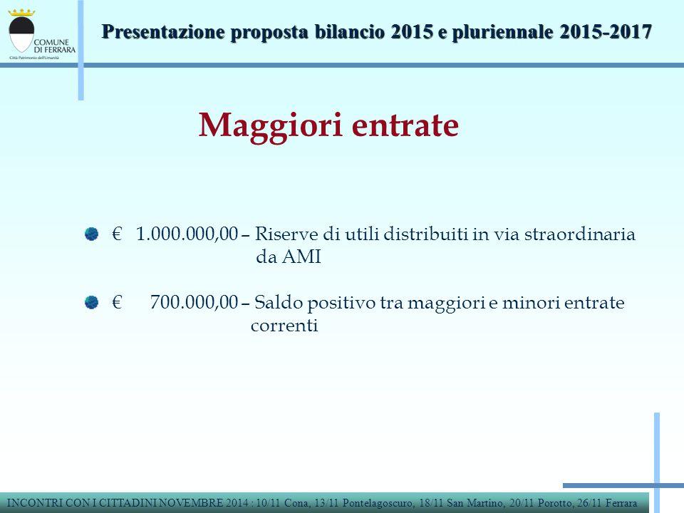 Maggiori entrate € 1.000.000,00 – Riserve di utili distribuiti in via straordinaria. da AMI.