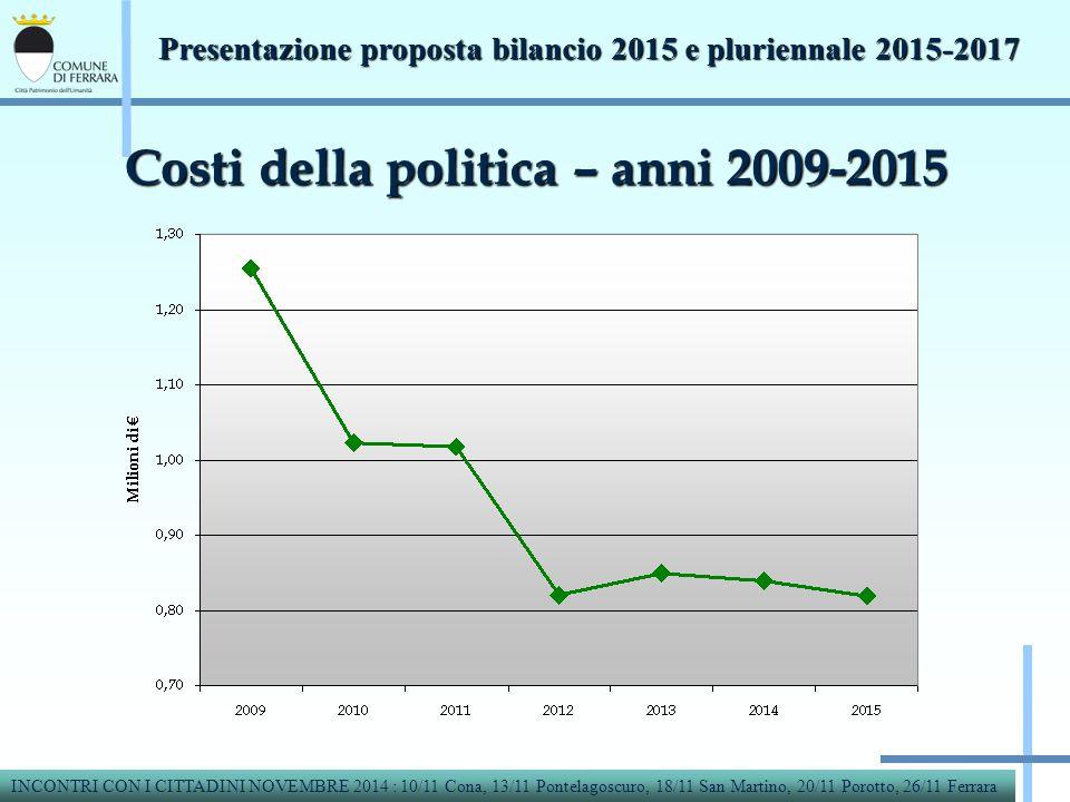 Costi della politica – anni 2009-2015