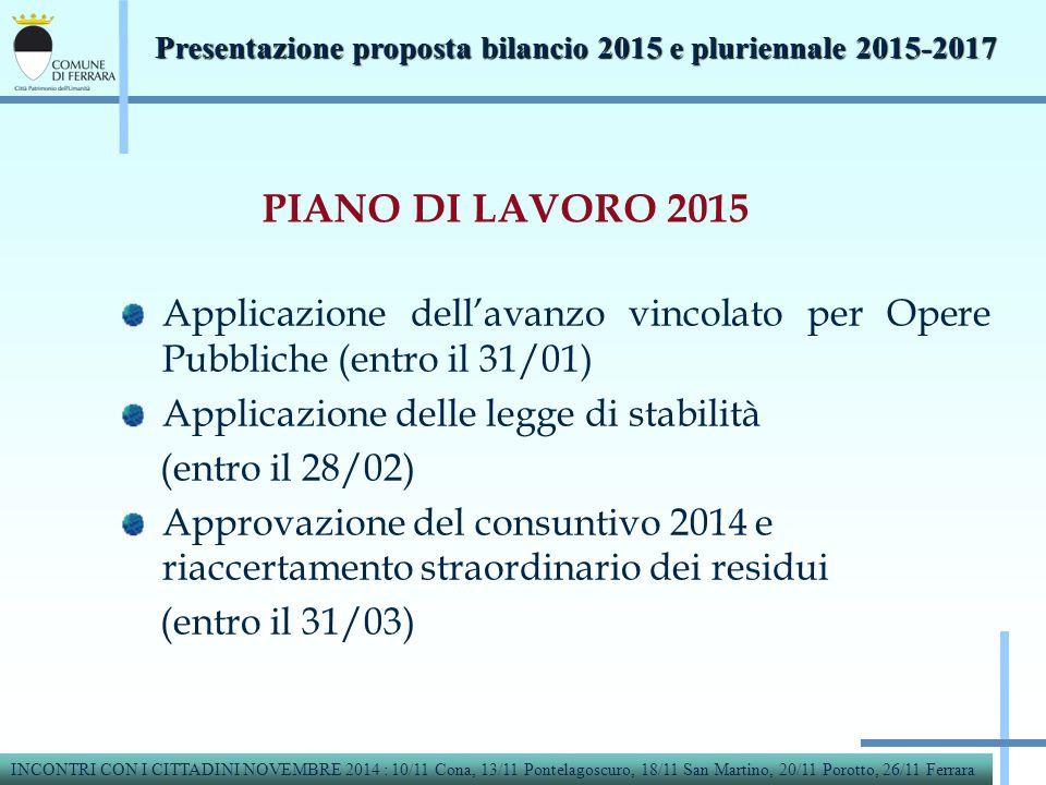 PIANO DI LAVORO 2015 Applicazione dell'avanzo vincolato per Opere Pubbliche (entro il 31/01) Applicazione delle legge di stabilità.