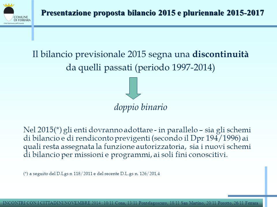 Il bilancio previsionale 2015 segna una discontinuità