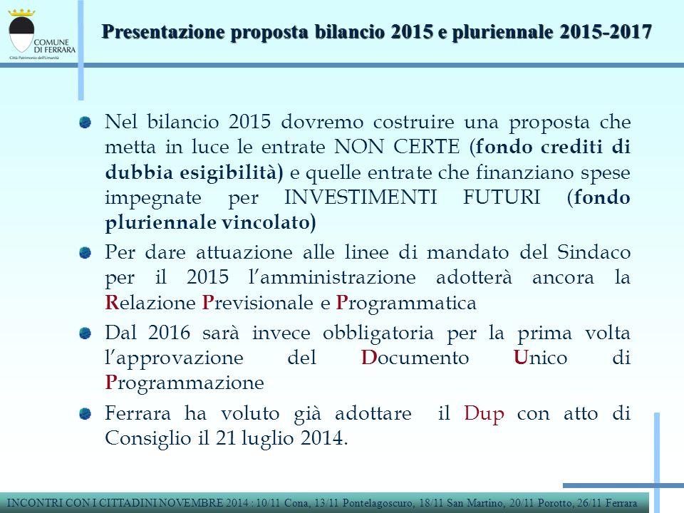 Nel bilancio 2015 dovremo costruire una proposta che metta in luce le entrate NON CERTE (fondo crediti di dubbia esigibilità) e quelle entrate che finanziano spese impegnate per INVESTIMENTI FUTURI (fondo pluriennale vincolato)