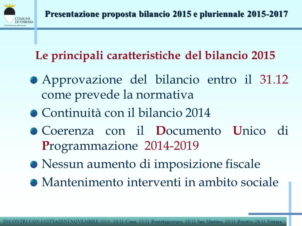 Approvazione del bilancio entro il 31.12 come prevede la normativa