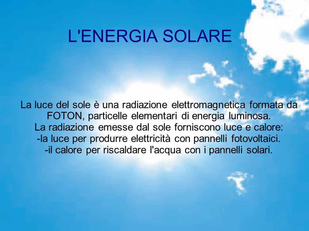 L ENERGIA SOLARE La luce del sole è una radiazione elettromagnetica formata da FOTON, particelle elementari di energia luminosa.