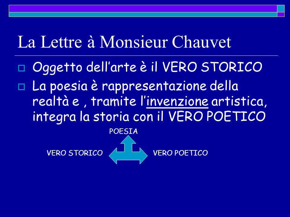 La Lettre à Monsieur Chauvet