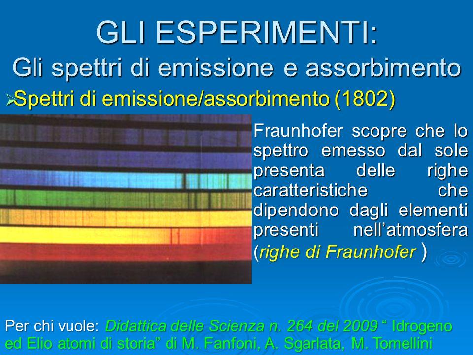 GLI ESPERIMENTI: Gli spettri di emissione e assorbimento