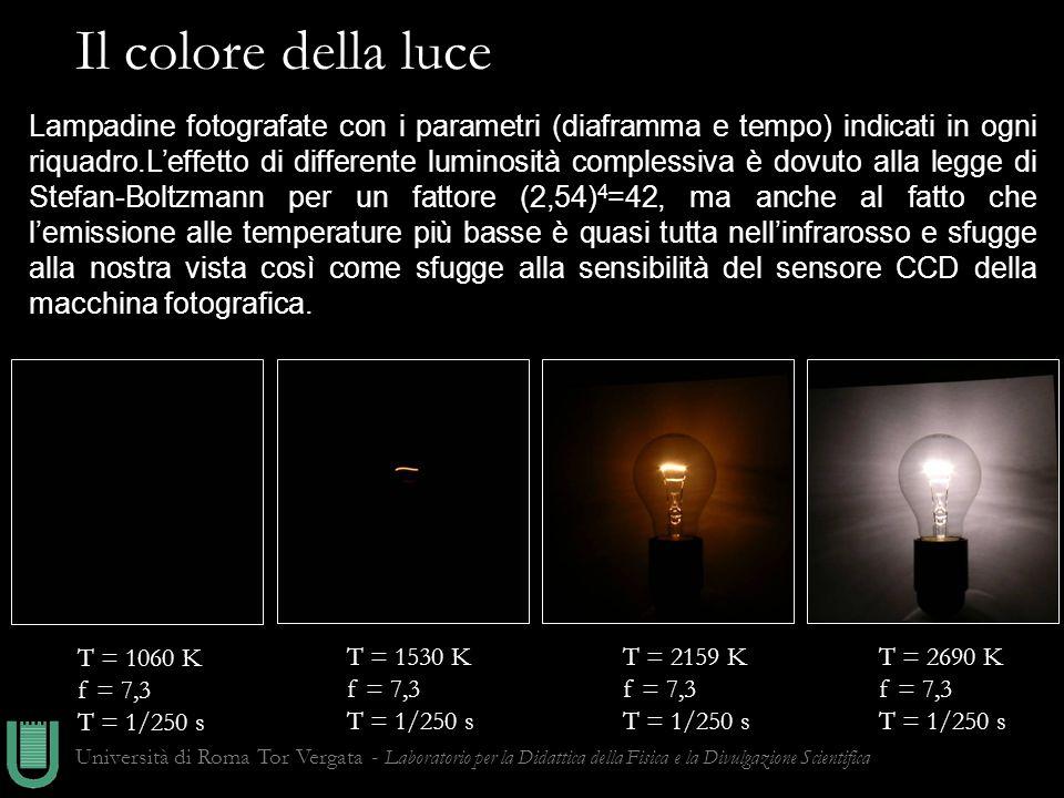 Il colore della luce