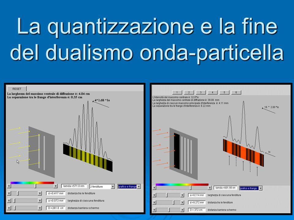 La quantizzazione e la fine del dualismo onda-particella