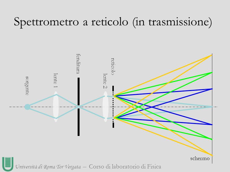 Spettrometro a reticolo (in trasmissione)