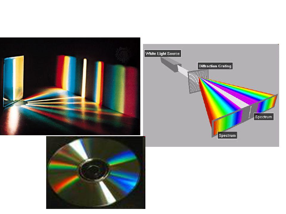 Esperimento n. 4: La dispersione della luce
