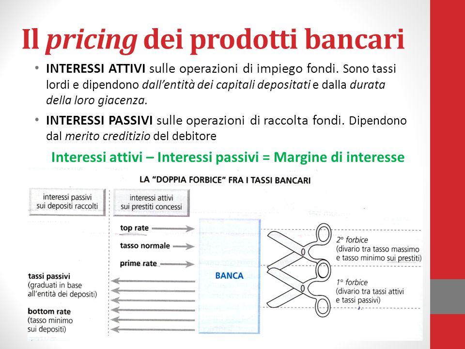 Il pricing dei prodotti bancari