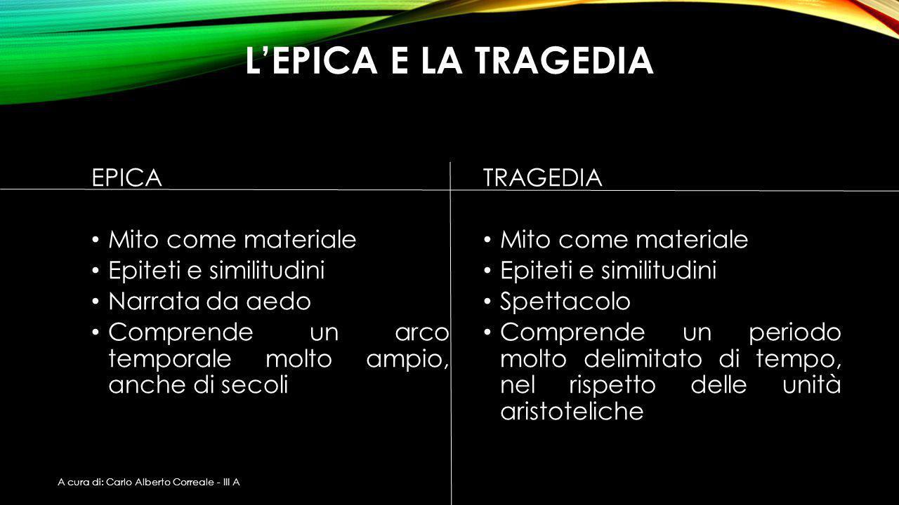L'EPICA E LA TRAGEDIA EPICA TRAGEDIA Mito come materiale