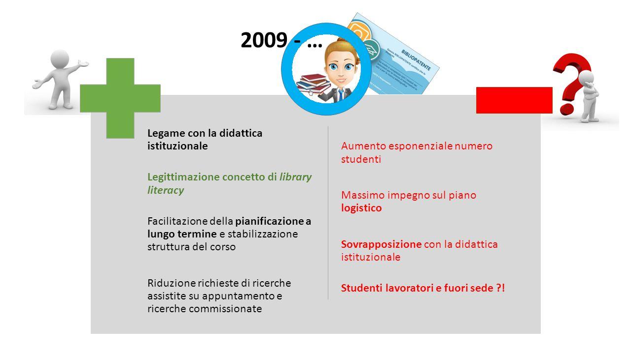 2009 - … Legame con la didattica istituzionale
