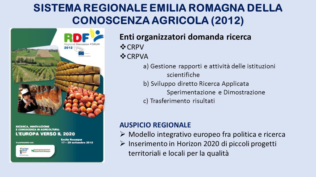 SISTEMA REGIONALE EMILIA ROMAGNA DELLA CONOSCENZA AGRICOLA (2012)