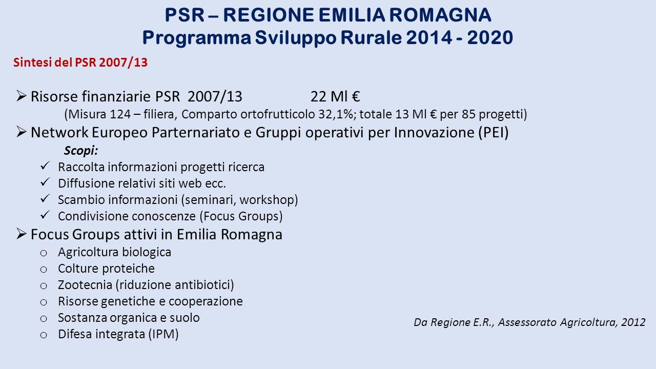 PSR – REGIONE EMILIA ROMAGNA Programma Sviluppo Rurale 2014 - 2020