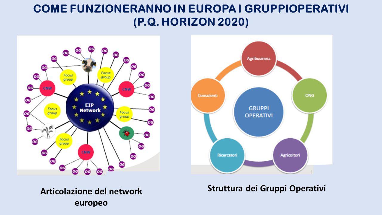 COME FUNZIONERANNO IN EUROPA I GRUPPIOPERATIVI