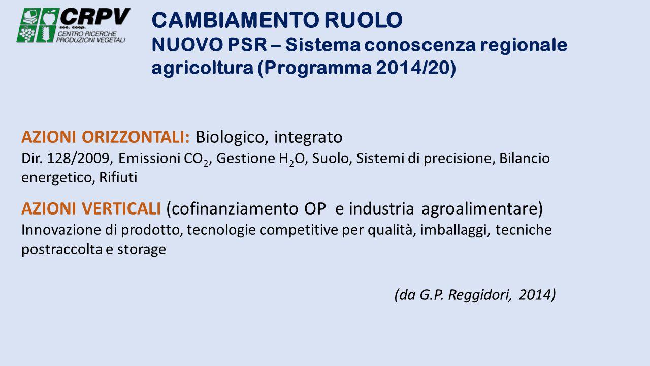 CAMBIAMENTO RUOLO NUOVO PSR – Sistema conoscenza regionale agricoltura (Programma 2014/20) (da G.P. Reggidori, 2014)