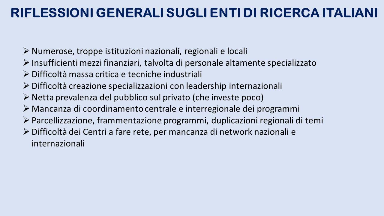 RIFLESSIONI GENERALI SUGLI ENTI DI RICERCA ITALIANI