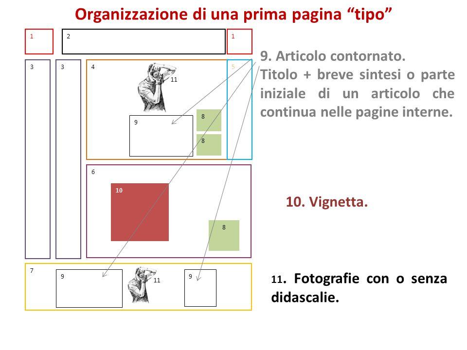 Organizzazione di una prima pagina tipo