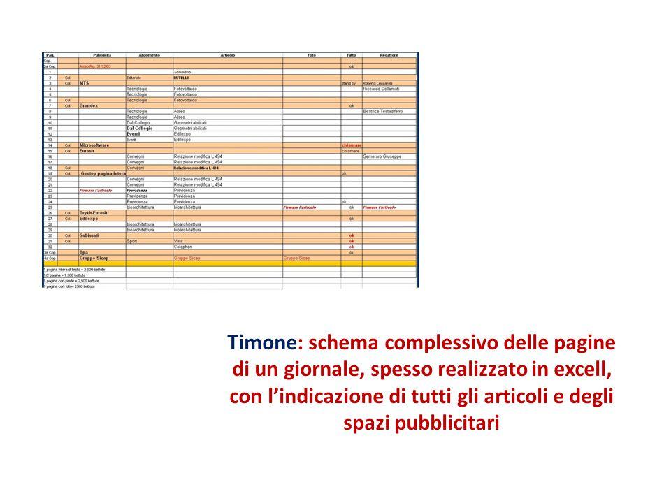 Timone: schema complessivo delle pagine di un giornale, spesso realizzato in excell, con l'indicazione di tutti gli articoli e degli spazi pubblicitari
