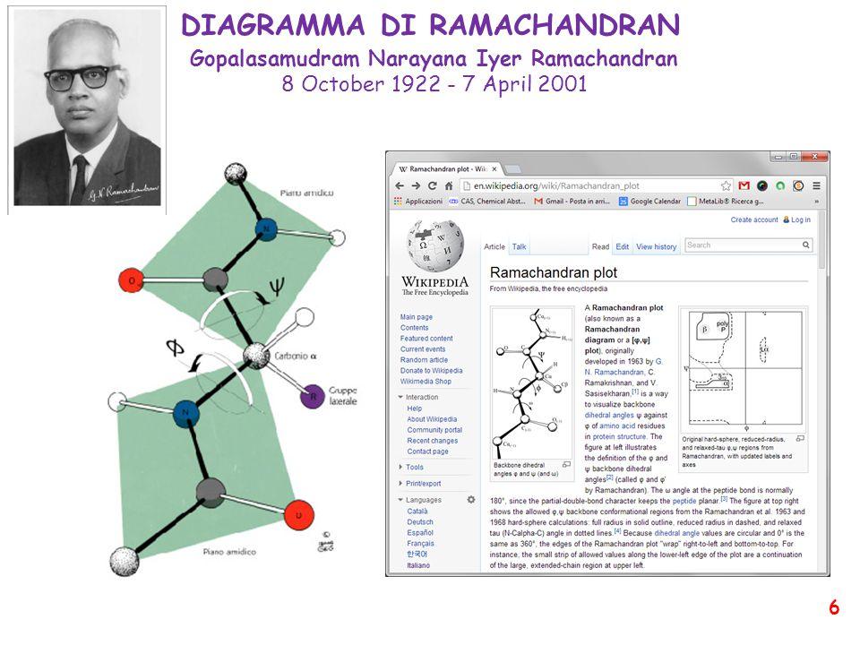 DIAGRAMMA DI RAMACHANDRAN Gopalasamudram Narayana Iyer Ramachandran