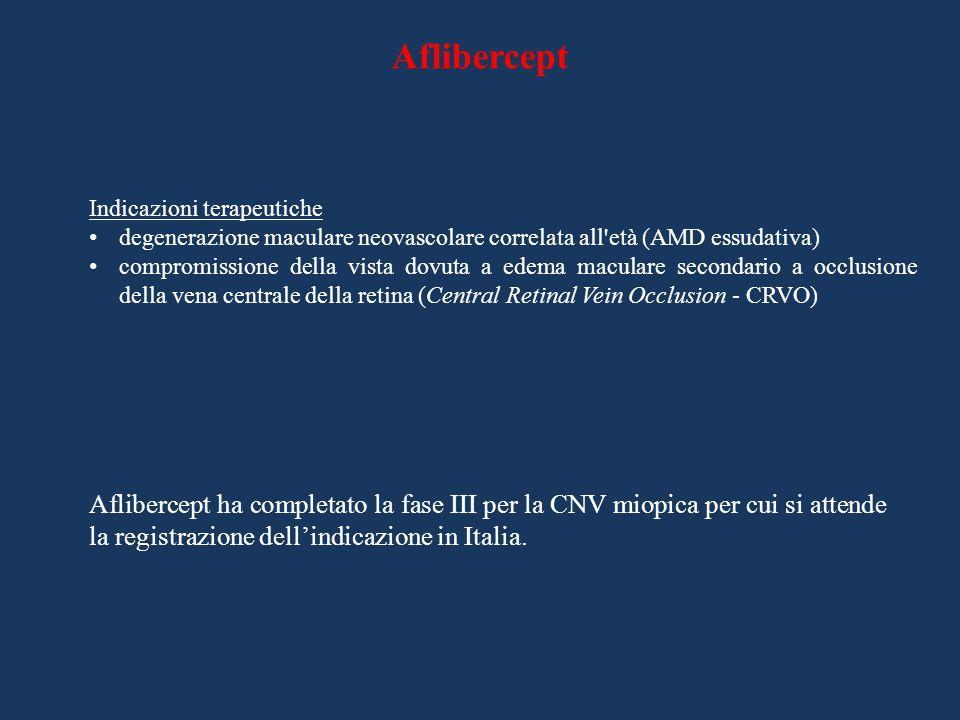 Aflibercept Indicazioni terapeutiche. degenerazione maculare neovascolare correlata all età (AMD essudativa)