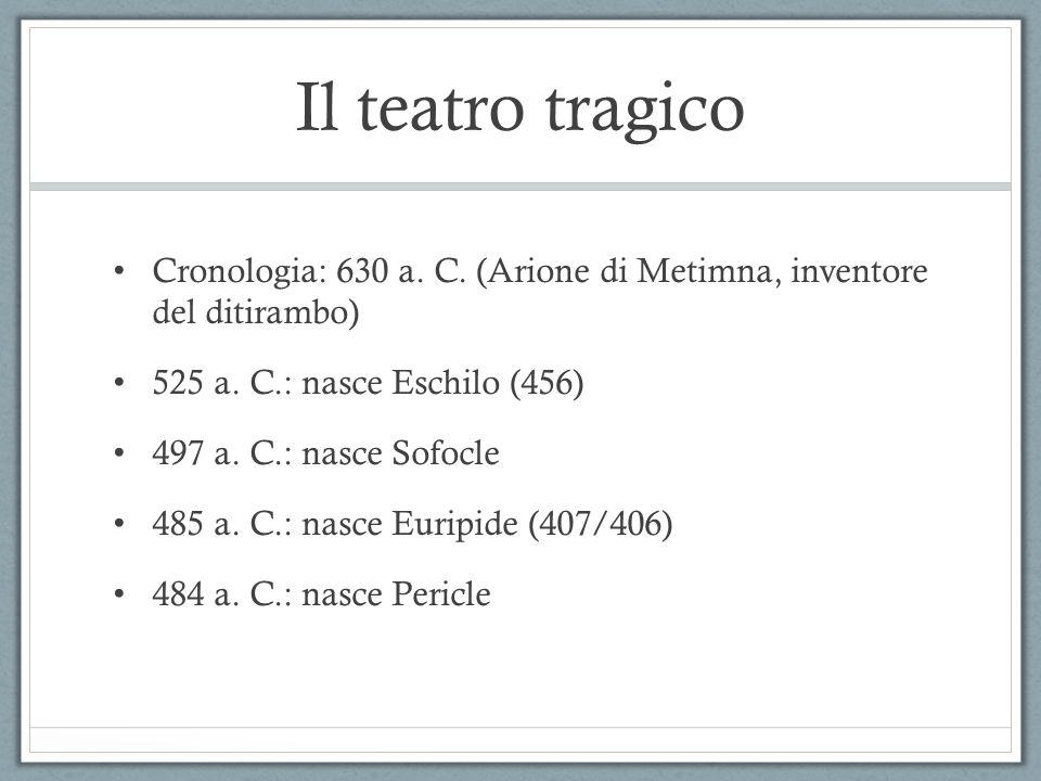 Il teatro tragico Cronologia: 630 a. C. (Arione di Metimna, inventore del ditirambo) 525 a. C.: nasce Eschilo (456)
