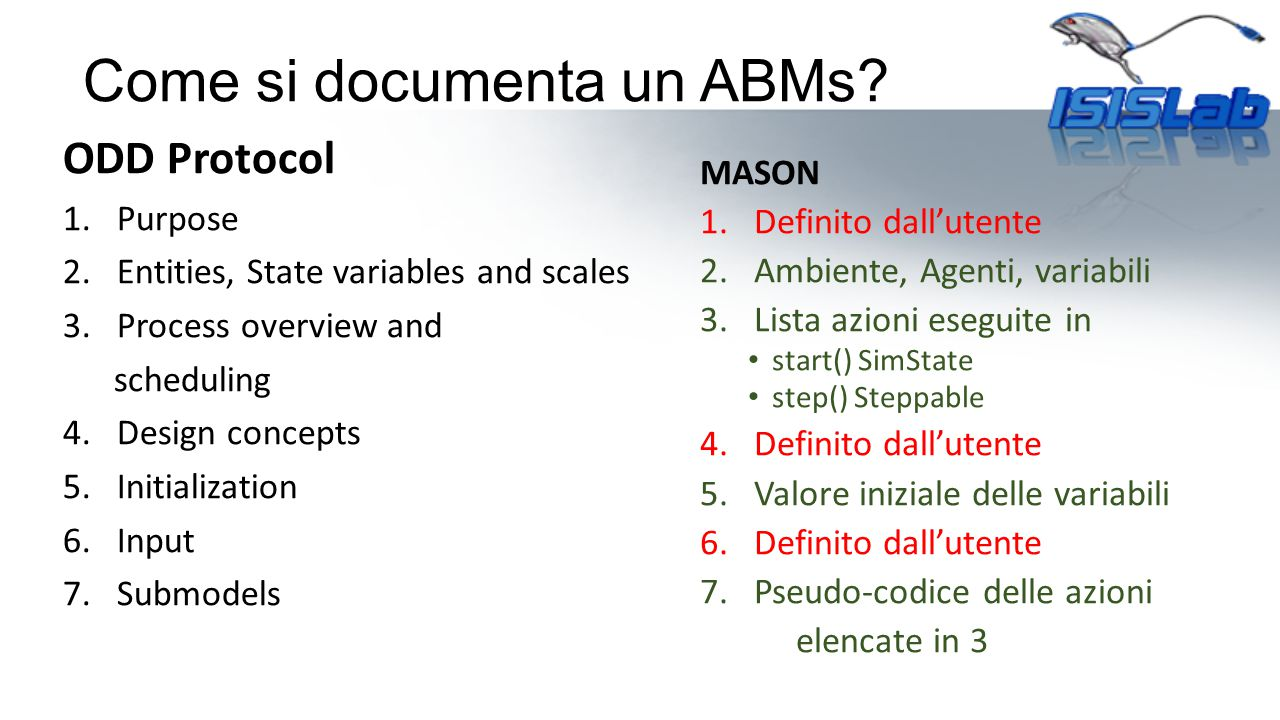 Come si documenta un ABMs